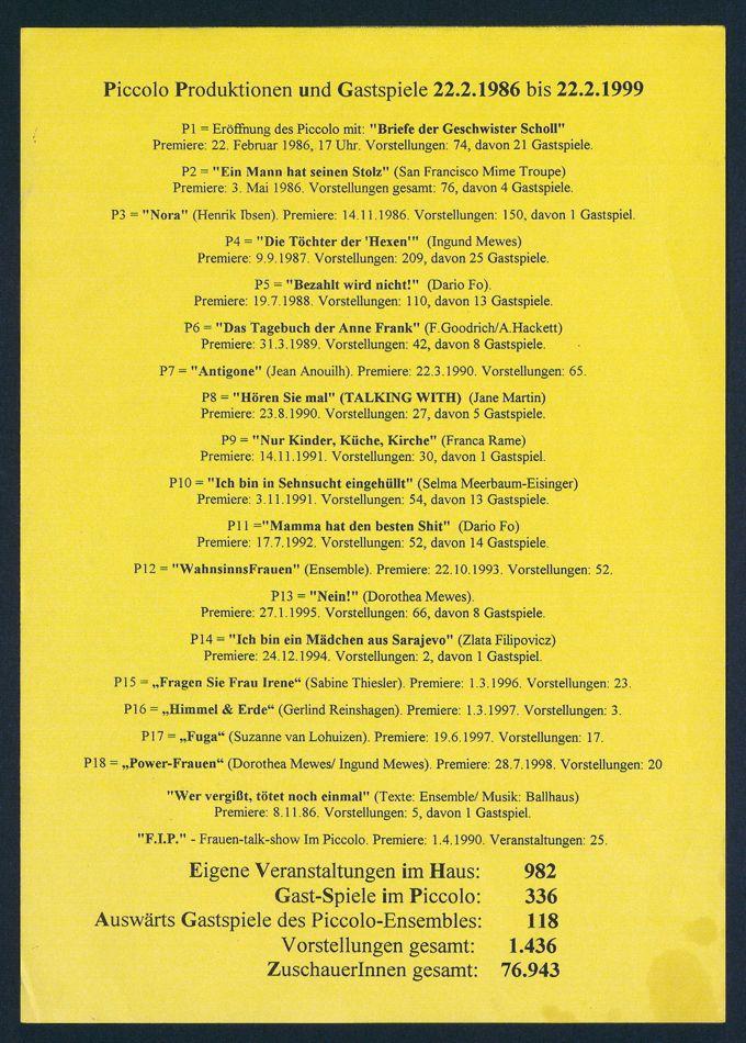 Informationsblatt des Piccolo-Theater zu den Produktionen, Premieren und Gastspielen seit 1986 bis 1999